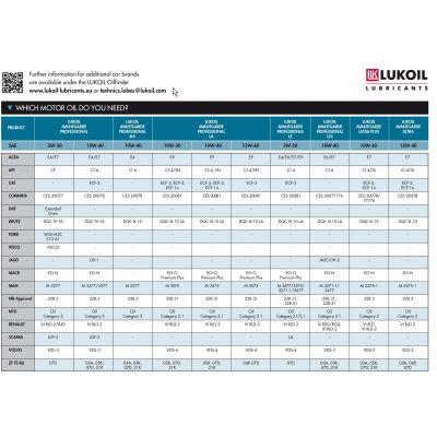 HUILE MOTEUR AVANTGARDE PROFESSIONAL 10W40 E7 (1000 L)